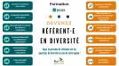 Formation 12 jours : Devenez référent·e en diversité